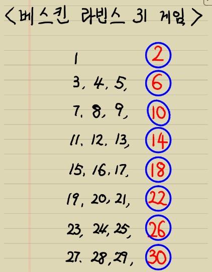 IMG_0550.JPG : 베스킨라벤스 31 게임 필승법