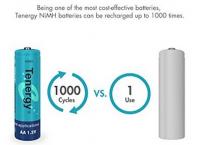 최대1000번쓰는 AA건전지 24개 Tenergy NiMH AA Battery(쿠폰적용$23)