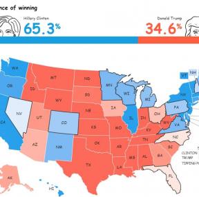 트럼프 당선 가능성! (11.08 업뎃)