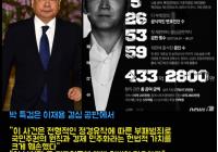 박영수 특검을 응원합니다