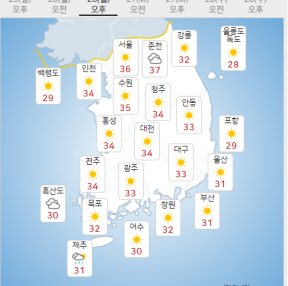 날씨가 너무 더워요