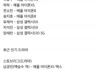 예능별 연예인들 실사용 스마트폰