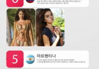 미녀가 많은 나라 TOP10