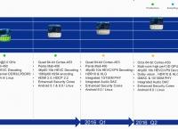 [GearBest] Mini M8S II 4K Smart TV Box Amlogic S905X Quad Core Processor ($39.99/FREE)