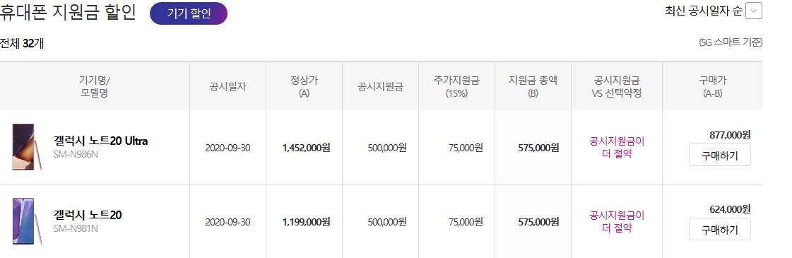 9월 30일 LG 공시지원금 변동현황.jpg